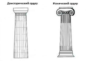 Колоны античного стиля