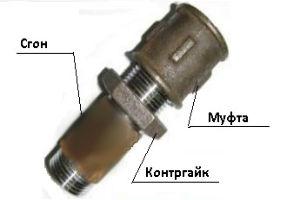 Соединения стальных труб
