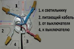 Схема разветвления проводов