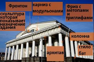 Елементи класицизму