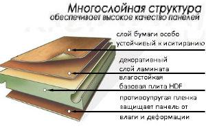 Компоненты ламината
