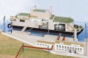 Схема Чукотской водоплавающей АЭС