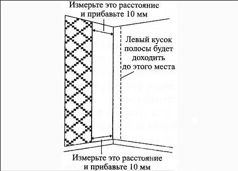 Челябинская как клеить углы флизелиновые обои назначения увольнения работников