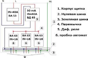 Схема элементов щита