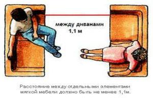 Расстановка мебели между диванами