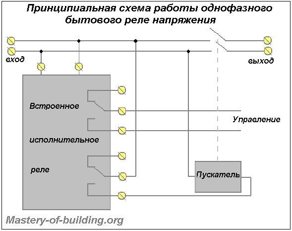 принципиальная схема реле