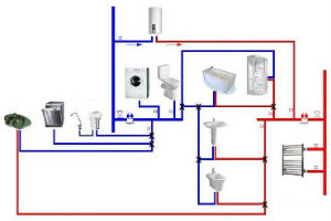 Схемы разводки водопровода в квартире