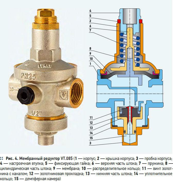 устройство мембранного редуктора воды