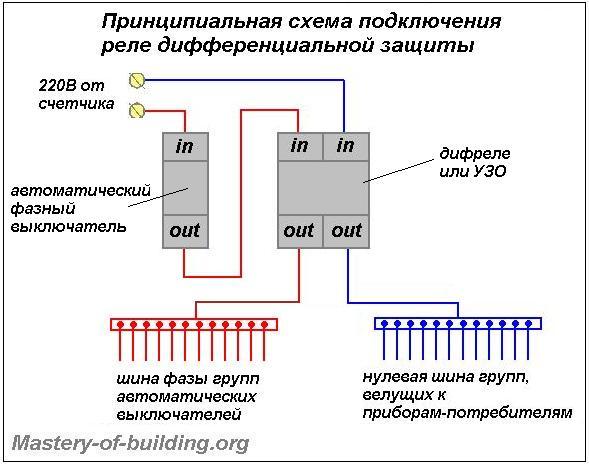 Как подключит узо схема