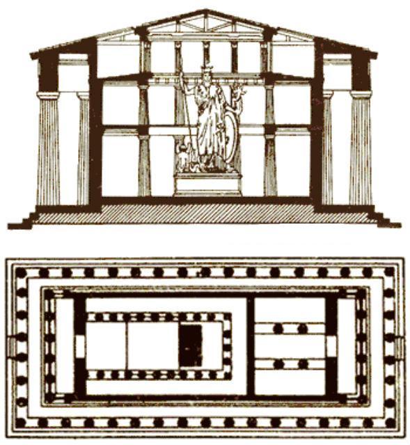 Архітектурно-конструктивне рішення Парфенона стародавньої Греції