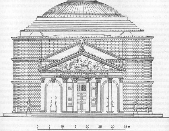 Конструктивне рішення Пантеону
