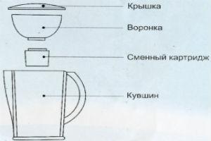 Фильтр воды кувшинной конструкции