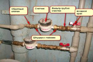 Виды подключений бытовых фильтров питьевой воды