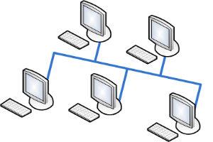 Монтаж домашних локальных компьютерных сетей топологии