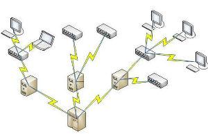 Основные виды топологий локальных компьютерных сетей