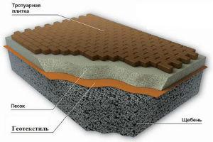 Укладка тротуарной плитки на слабо впитывающий грунт с устройством слоя геотекстиля
