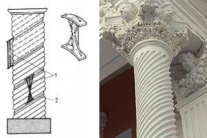 Декоративное оформление колонн каннелюрами