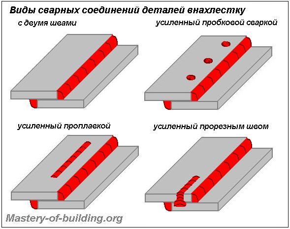Способы разделки швов сварных соединений внахлест