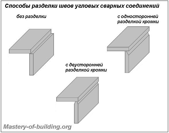 Способы разделки швов угловых сварных соединений