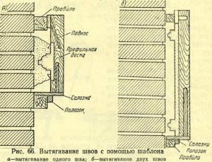 Вытягивание рустов при помощи шаблона