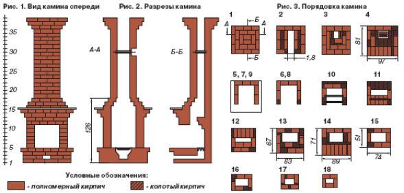 Схема кирпичной кладки камина