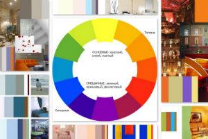 Применение необычных цветовых гамм в интерьере