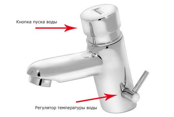 Принцип смешивания воды порционного смесителя