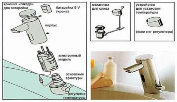 Принцип смешивания воды электронного смесителя