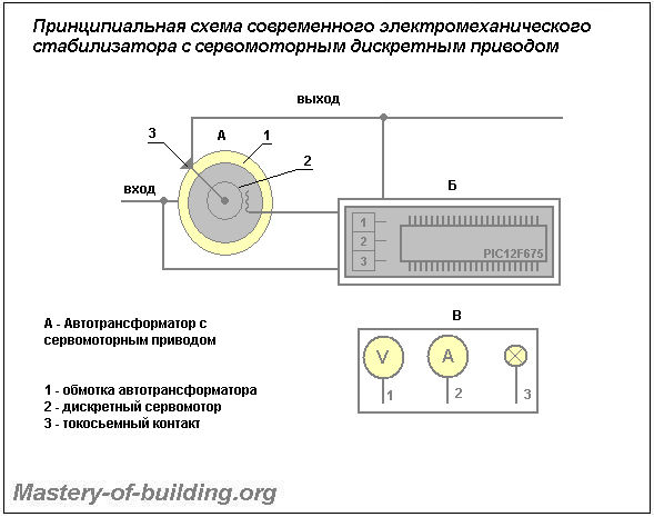 Принципиальная схема сервомоторных стабилизаторов напряжения