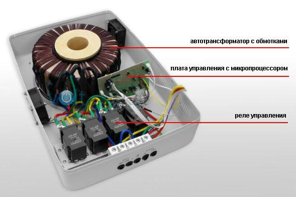 Современный бытовой релейный стабилизатор напряжения в разборе