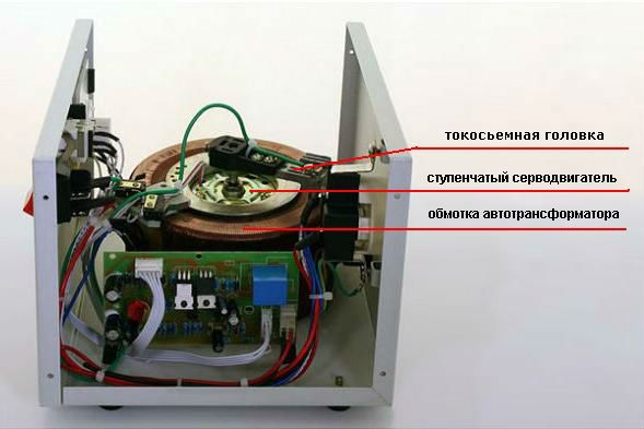 Современный бытовой сервомоторный стабилизатор напряжения в разборе