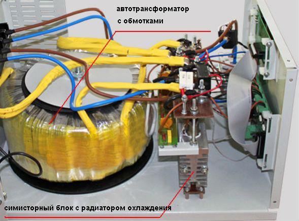 Современный бытовой симисторный стабилизатор напряжения в разборе