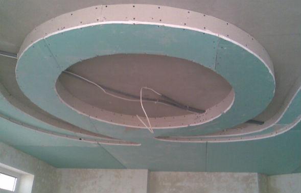 Гипсокартонные конструкции со сложными радиусными и кривыми, прямолинейными линиями под шпаклевание
