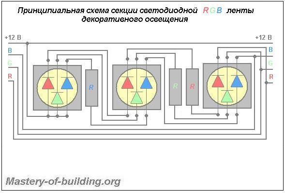 Схема секции многоцветной трехчиповой RGB светодиодной ленты