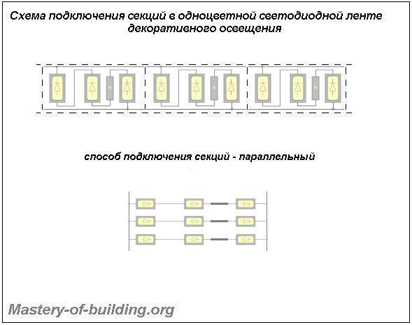Схема подключения секций в одноцветной одночиповой светодиодной ленте