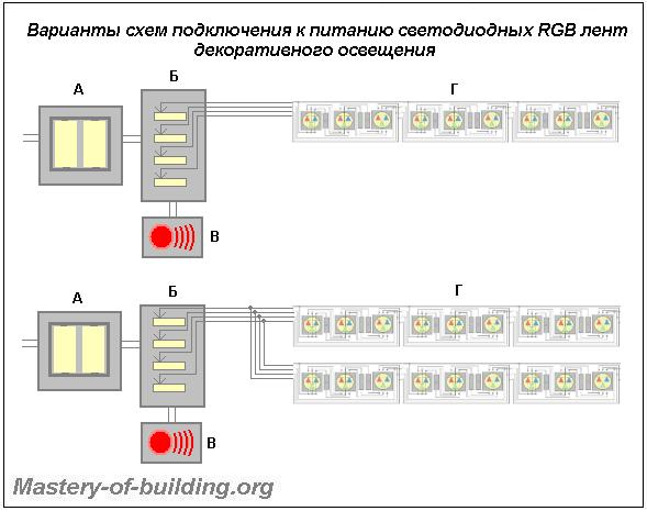 схемы подключения многоцветной трехчиповой RGB ленты