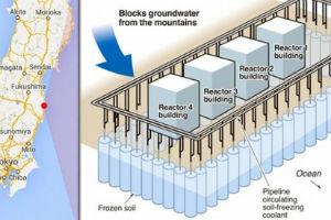 Возведение ледяного периметра вокруг аварийных блоков АЭС Фукусима