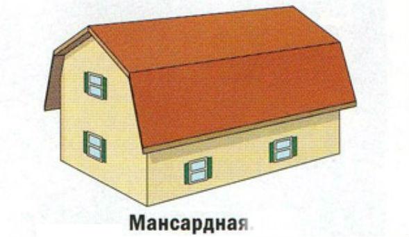 Види і особливості пристрою покриттів мансардної конструкції даху