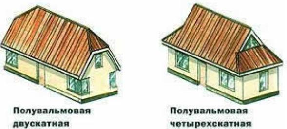 Виды и особенности устройства покрытий полувальмовых крыш