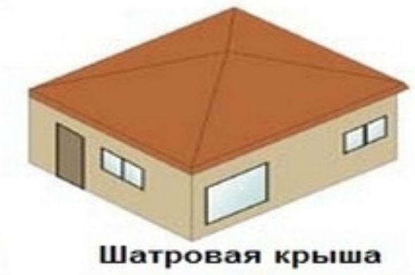 Види і особливості пристрою покриттів конструкції шатрового даху