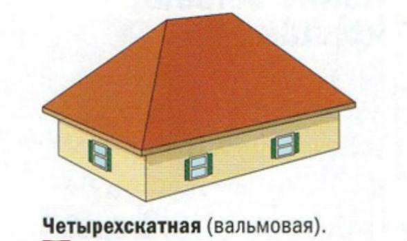 Види і особливості пристрою покриттів вальмового конструкції даху