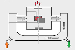 Проточный газовый лазер