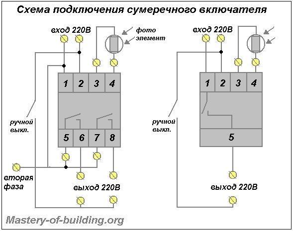 контролирует местоположение схема фотодатчика управления освещением отмечают эксперты, данном