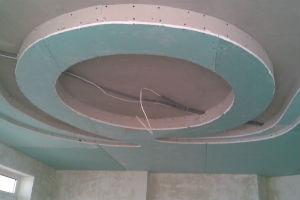 Особенности, нюансы при шпаклевании сложных гипсокартонных конструкций с радиусами и линиями